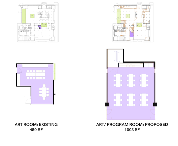 A visual comparison of the existing and planned art and program room spaces.