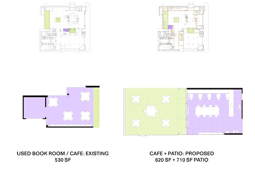 A visual comparison of the existing and planned café and patio spaces.