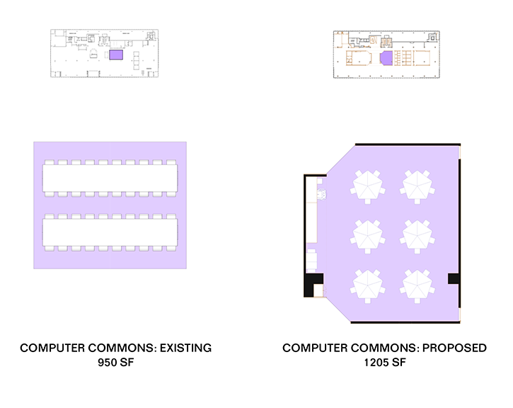 A visual comparison of the existing and planned computer commons.