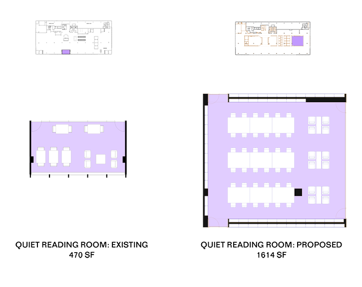 A visual comparison of the existing and planned second floor reading room.