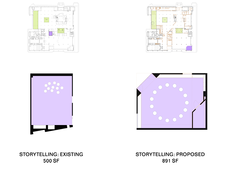 A visual comparison of the existing and planned storytime room.