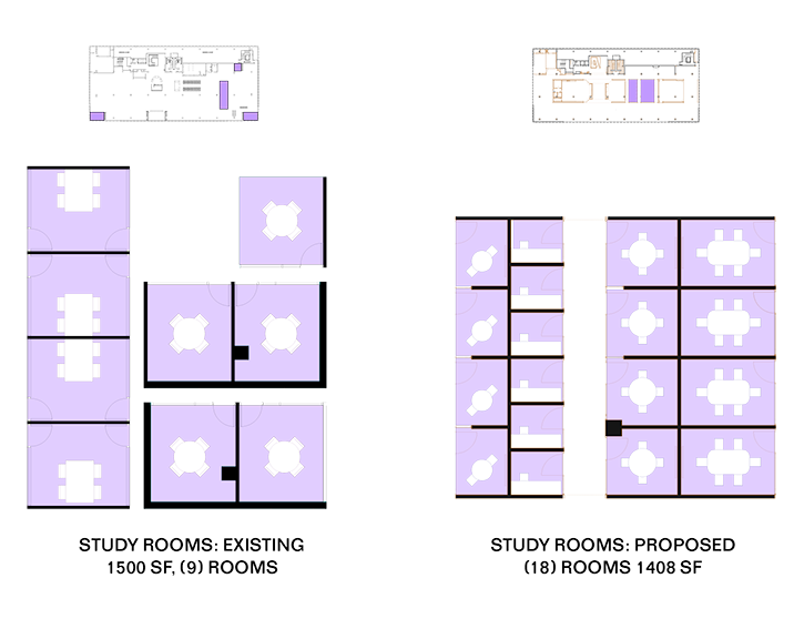 A visual comparison of the existing and planned second floor study rooms.