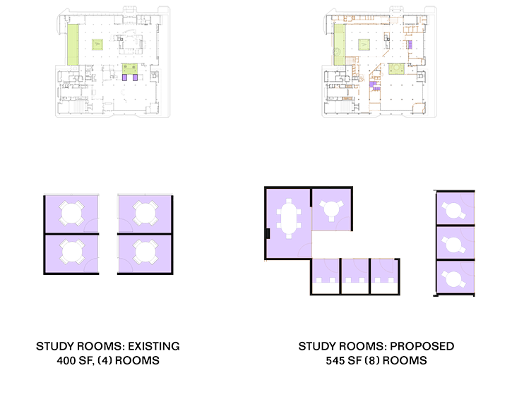 A visual comparison of the existing and planned first floor study rooms.